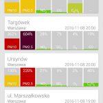 Ogromny smog w Warszawie. Na Targówku stężenie PM 2.5 wynosiło 604 proc.!